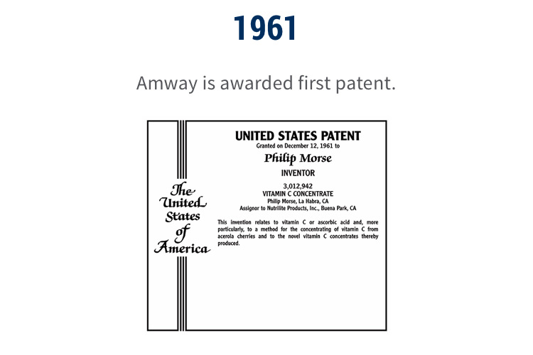1961: Amway is awarded first patent.
