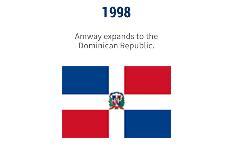 1998: Amway expands to the Dominican Republic.